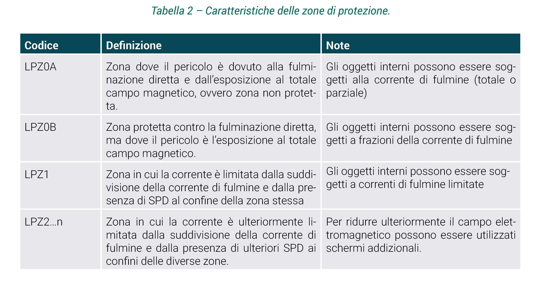 Regione Emilia-Romagna, accessibile ed aperto a.